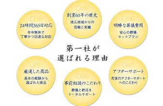 第一社の6つの安心の画像